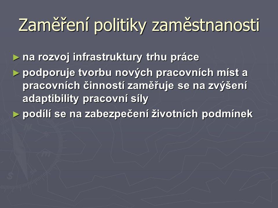 Zaměření politiky zaměstnanosti ► na rozvoj infrastruktury trhu práce ► podporuje tvorbu nových pracovních míst a pracovních činností zaměřuje se na z
