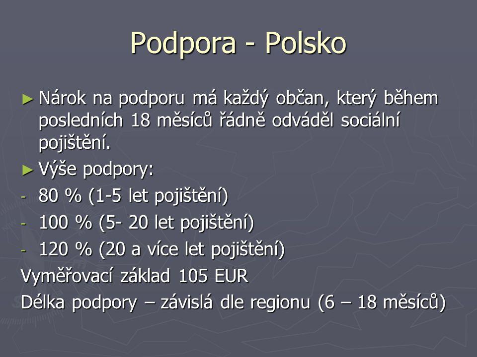 Podpora - Polsko ► Nárok na podporu má každý občan, který během posledních 18 měsíců řádně odváděl sociální pojištění. ► Výše podpory: - 80 % (1-5 let