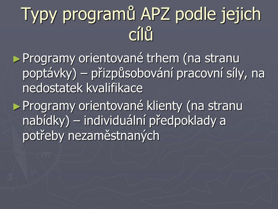Typy programů APZ podle jejich cílů ► Programy orientované trhem (na stranu poptávky) – přizpůsobování pracovní síly, na nedostatek kvalifikace ► Prog