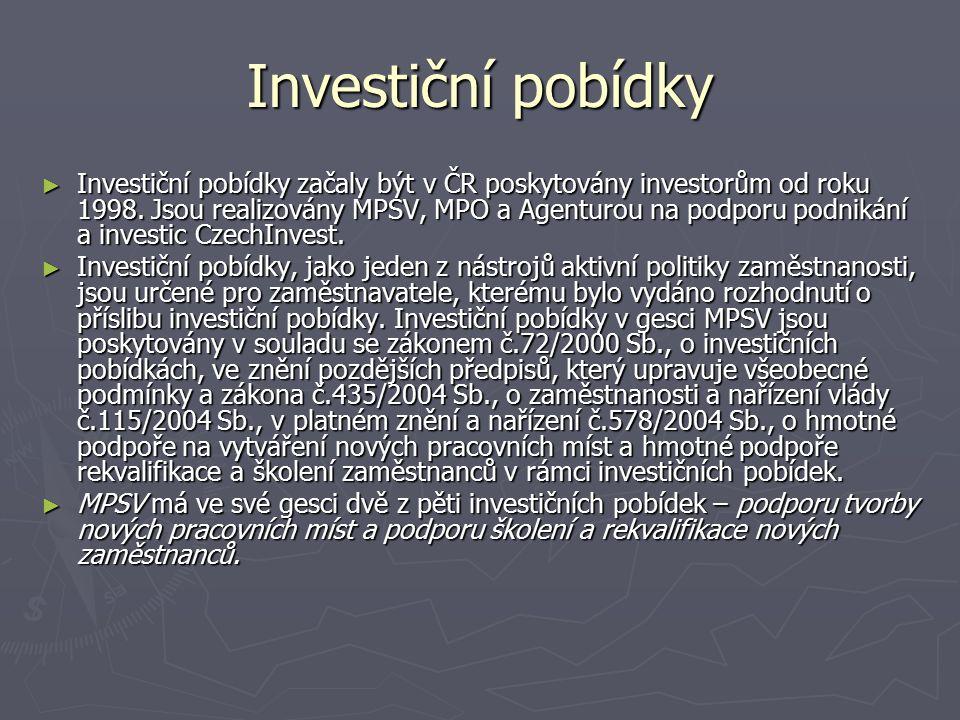 Investiční pobídky ► Investiční pobídky začaly být v ČR poskytovány investorům od roku 1998. Jsou realizovány MPSV, MPO a Agenturou na podporu podniká