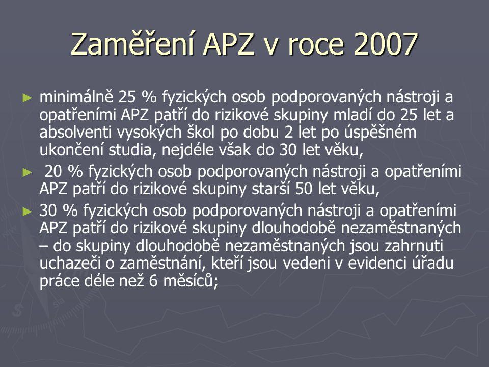 Zaměření APZ v roce 2007 ► ► minimálně 25 % fyzických osob podporovaných nástroji a opatřeními APZ patří do rizikové skupiny mladí do 25 let a absolve