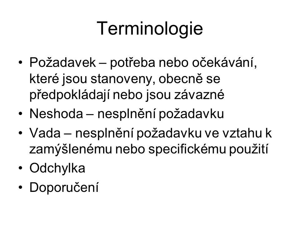 Terminologie Požadavek – potřeba nebo očekávání, které jsou stanoveny, obecně se předpokládají nebo jsou závazné Neshoda – nesplnění požadavku Vada –