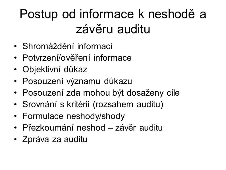 Postup od informace k neshodě a závěru auditu Shromáždění informací Potvrzení/ověření informace Objektivní důkaz Posouzení významu důkazu Posouzení zd