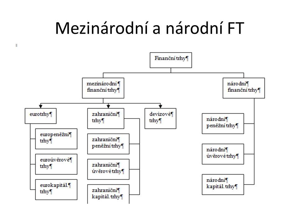Mezinárodní a národní FT