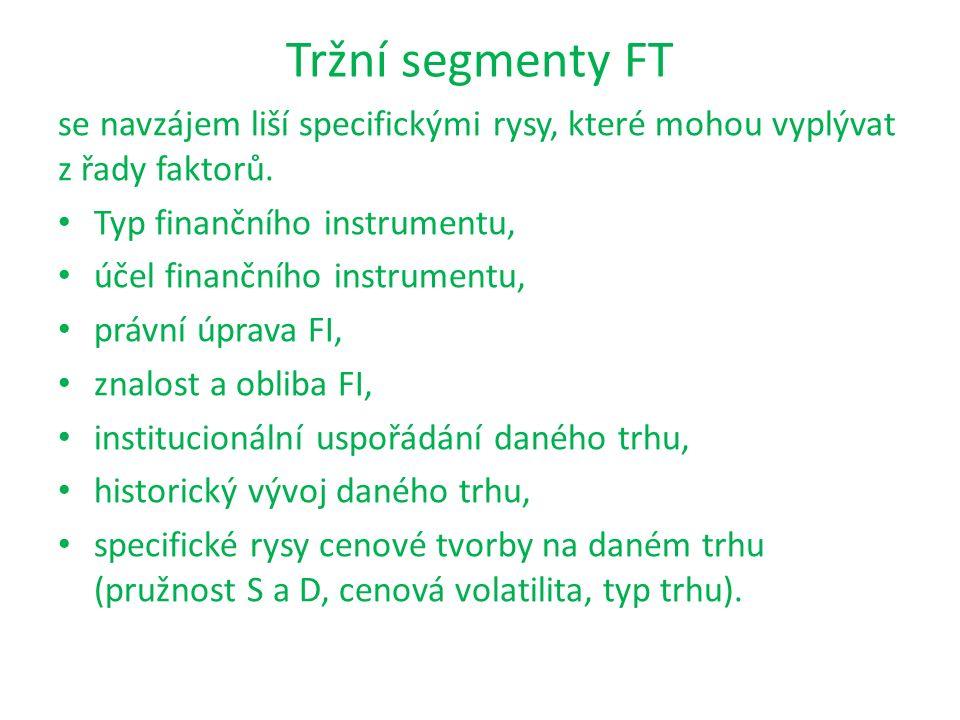 Tržní segmenty FT se navzájem liší specifickými rysy, které mohou vyplývat z řady faktorů. Typ finančního instrumentu, účel finančního instrumentu, pr