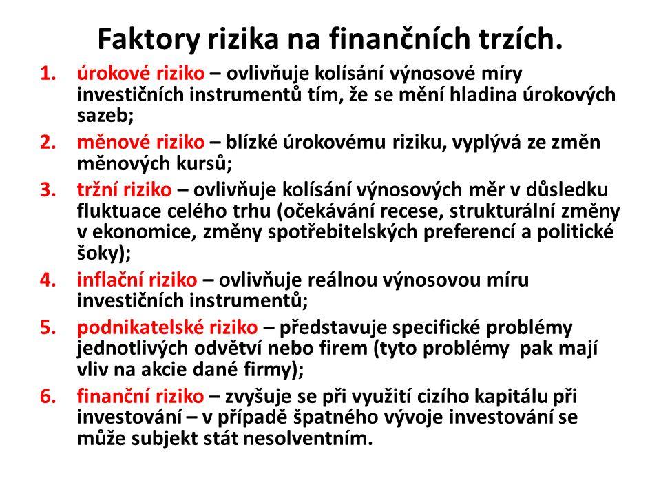 Faktory rizika na finančních trzích. 1.úrokové riziko – ovlivňuje kolísání výnosové míry investičních instrumentů tím, že se mění hladina úrokových sa