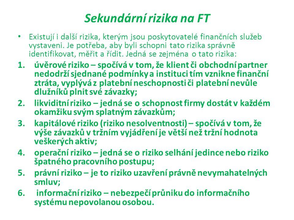 Sekundární rizika na FT Existují i další rizika, kterým jsou poskytovatelé finančních služeb vystaveni. Je potřeba, aby byli schopni tato rizika správ