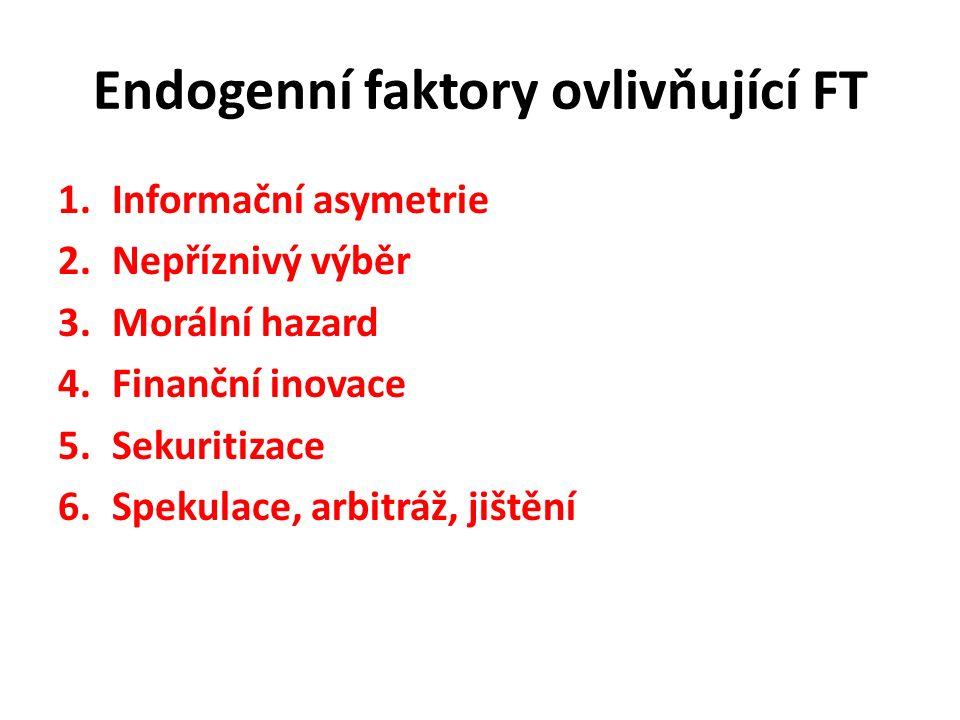 Endogenní faktory ovlivňující FT 1.Informační asymetrie 2.Nepříznivý výběr 3.Morální hazard 4.Finanční inovace 5.Sekuritizace 6.Spekulace, arbitráž, j