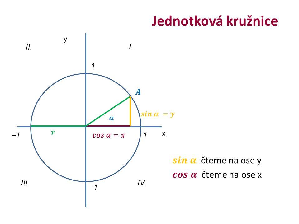 Jednotková kružnice x y 1–1 1 I. II. III.IV.