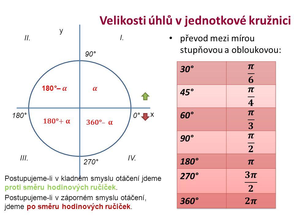 Velikosti úhlů v jednotkové kružnici převod mezi mírou stupňovou a obloukovou: x y 0°180° 270° 90° I.