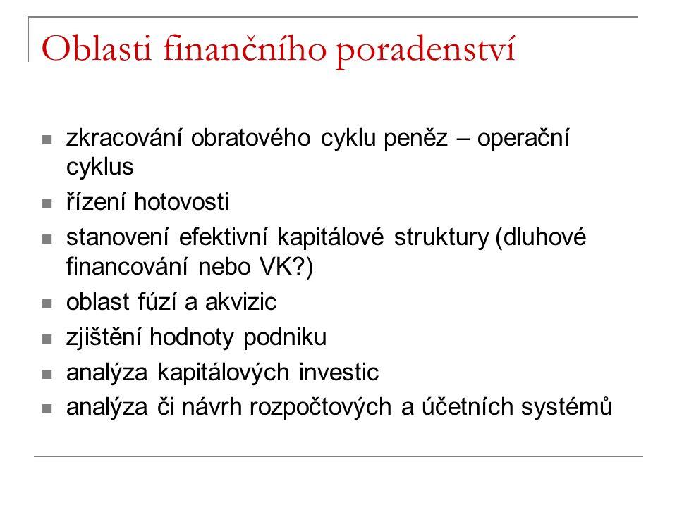 Oblasti finančního poradenství zkracování obratového cyklu peněz – operační cyklus řízení hotovosti stanovení efektivní kapitálové struktury (dluhové financování nebo VK ) oblast fúzí a akvizic zjištění hodnoty podniku analýza kapitálových investic analýza či návrh rozpočtových a účetních systémů