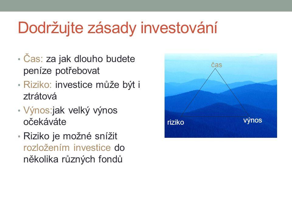 Dodržujte zásady investování Čas: za jak dlouho budete peníze potřebovat Riziko: investice může být i ztrátová Výnos:jak velký výnos očekáváte Riziko je možné snížit rozložením investice do několika různých fondů riziko výnos čas
