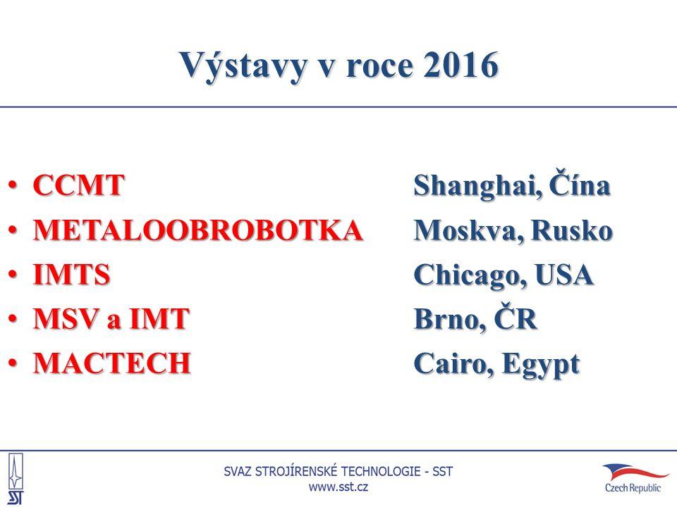 Výstavy v roce 2016 CCMT Shanghai, Čína CCMT Shanghai, Čína METALOOBROBOTKA Moskva, Rusko METALOOBROBOTKA Moskva, Rusko IMTSChicago, USA IMTSChicago,