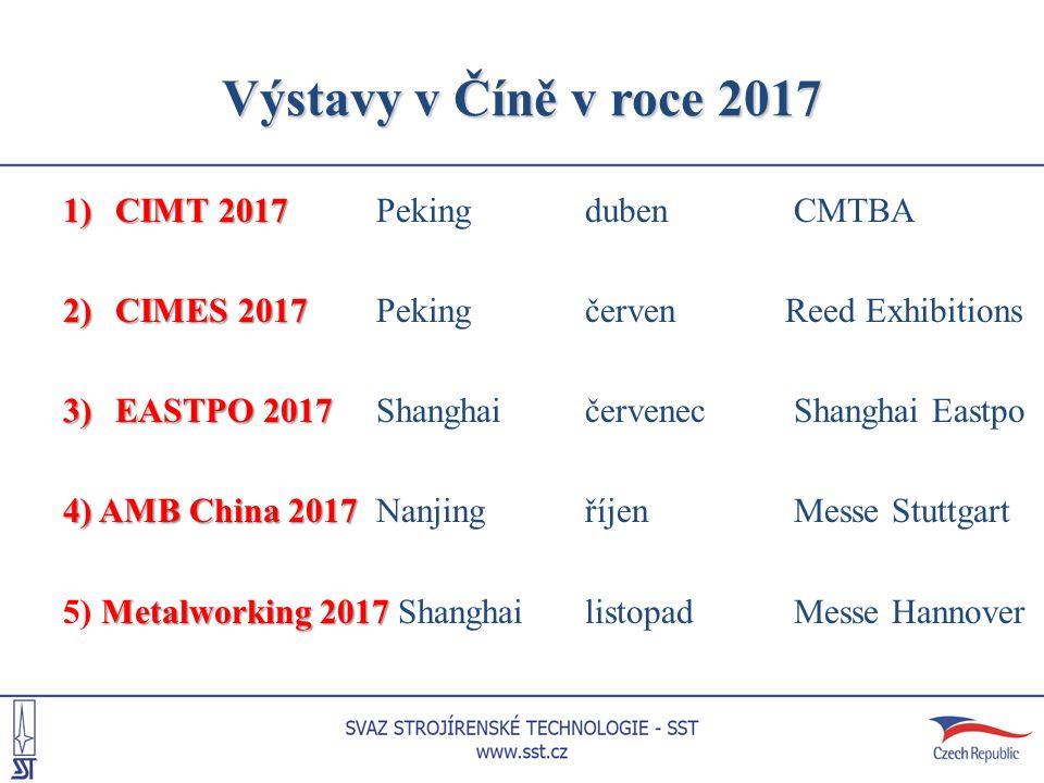Výstavy v Číně v roce 2017 1)CIMT 2017 1)CIMT 2017 Peking duben CMTBA 2)CIMES 2017 2)CIMES 2017 Peking červen Reed Exhibitions 3)EASTPO 2017 3)EASTPO