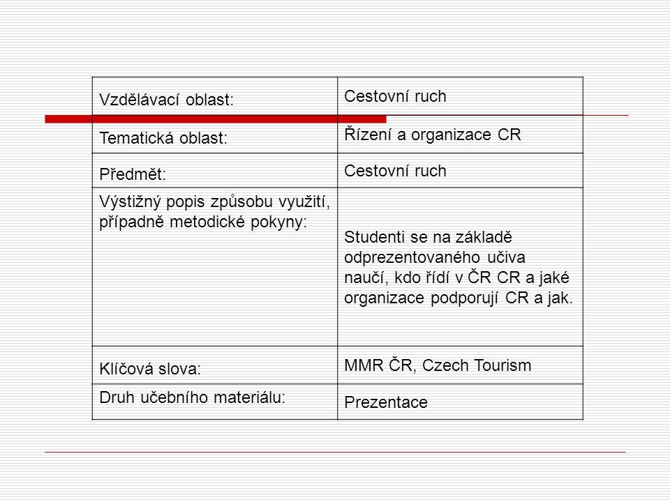 Vzdělávací oblast: Cestovní ruch Tematická oblast: Řízení a organizace CR Předmět: Cestovní ruch Výstižný popis způsobu využití, případně metodické po