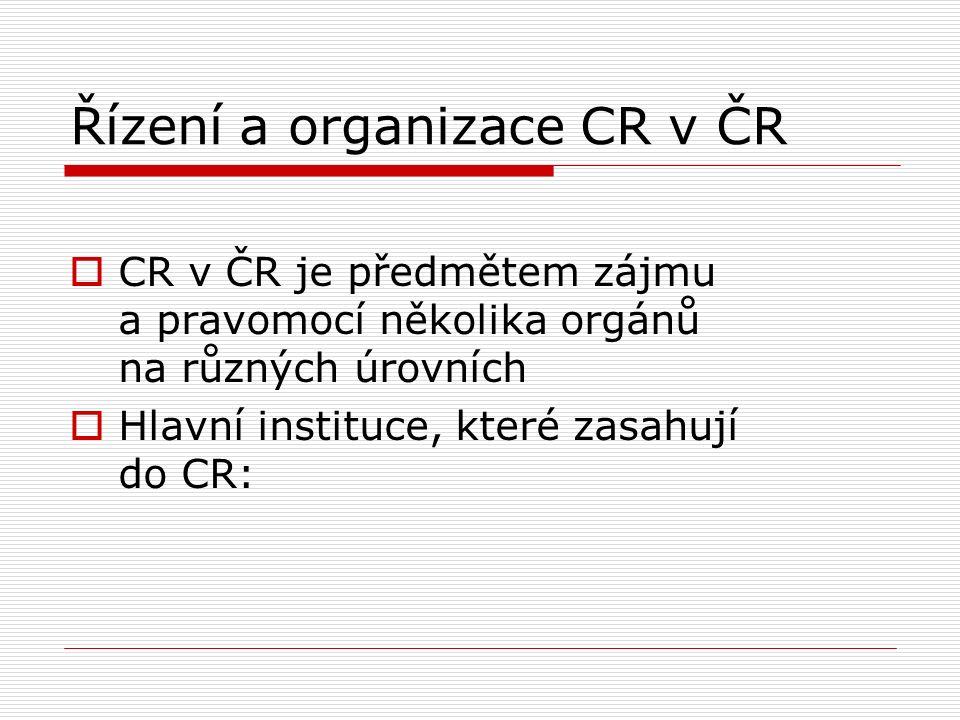 Řízení a organizace CR v ČR  CR v ČR je předmětem zájmu a pravomocí několika orgánů na různých úrovních  Hlavní instituce, které zasahují do CR: