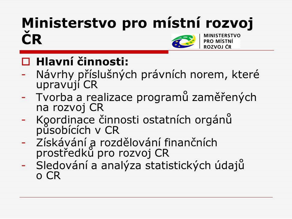 Ministerstvo pro místní rozvoj ČR  Hlavní činnosti: -Návrhy příslušných právních norem, které upravují CR -Tvorba a realizace programů zaměřených na