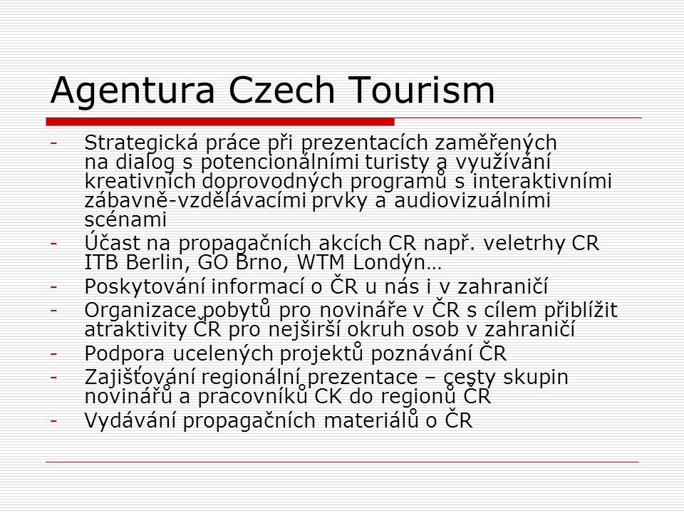 Agentura Czech Tourism -Strategická práce při prezentacích zaměřených na dialog s potencionálními turisty a využívání kreativních doprovodných program
