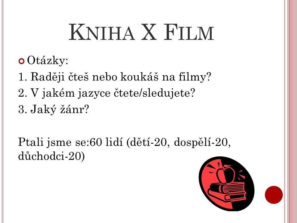K NIHA X F ILM Otázky: 1. Raději čteš nebo koukáš na filmy.