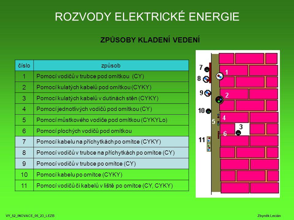 ROZVODY ELEKTRICKÉ ENERGIE VY_52_INOVACE_05_23_LEZB Zbyněk Lecián ZPŮSOBY KLADENÍ VEDENÍ číslozpůsob 1 Pomocí vodičů v trubce pod omítkou (CY) 2 Pomocí kulatých kabelů pod omítkou (CYKY) 3 Pomocí kulatých kabelů v dutinách stěn (CYKY) 4 Pomocí jednotlivých vodičů pod omítkou (CY) 5 Pomocí můstkového vodiče pod omítkou (CYKYLo) 6 Pomocí plochých vodičů pod omítkou 7 Pomocí kabelu na příchytkách po omítce (CYKY) 8 Pomocí vodičů v trubce na příchytkách po omítce (CY) 9 Pomocí vodičů v trubce po omítce (CY) 10 Pomocí kabelu po omítce (CYKY) 11 Pomocí vodičů či kabelů v liště po omítce (CY, CYKY)