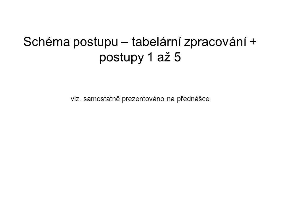 Schéma postupu – tabelární zpracování + postupy 1 až 5 viz. samostatně prezentováno na přednášce