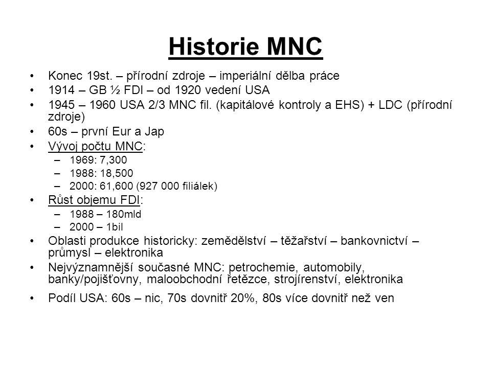 Historie MNC Konec 19st.