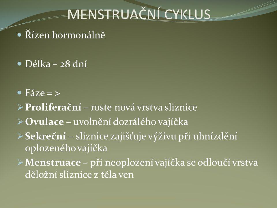 MENSTRUAČNÍ CYKLUS Řízen hormonálně Délka – 28 dní Fáze = ˃  Proliferační – roste nová vrstva sliznice  Ovulace – uvolnění dozrálého vajíčka  Sekreční – sliznice zajišťuje výživu při uhnízdění oplozeného vajíčka  Menstruace – při neoplození vajíčka se odloučí vrstva děložní sliznice z těla ven