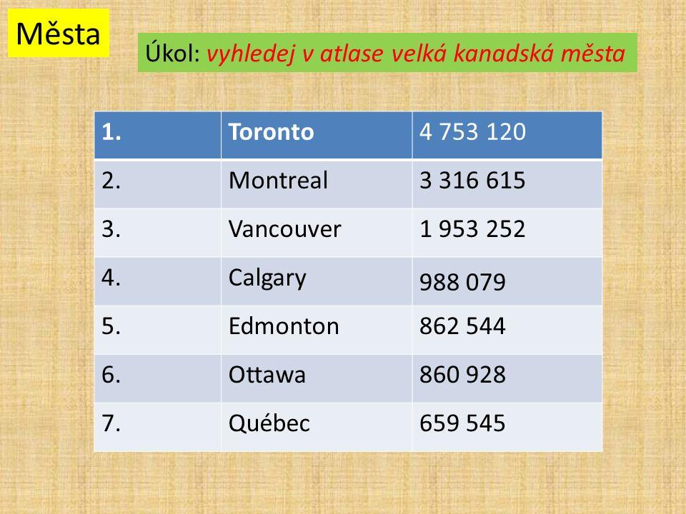 Města 1.Toronto4 753 120 2.Montreal3 316 615 3.Vancouver1 953 252 4.Calgary 988 079 5.Edmonton862 544 6.Ottawa860 928 7.Québec659 545 Úkol: vyhledej v atlase velká kanadská města