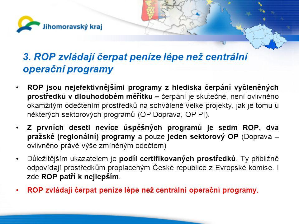 3. ROP zvládají čerpat peníze lépe než centrální operační programy ROP jsou nejefektivnějšími programy z hlediska čerpání vyčleněných prostředků v dlo
