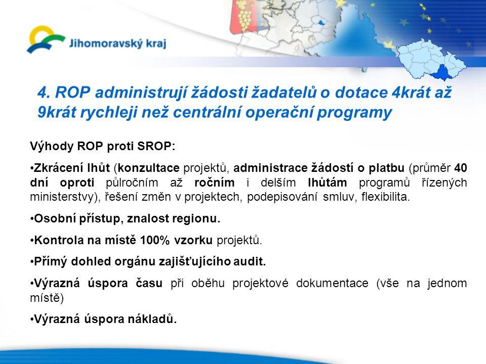 4. ROP administrují žádosti žadatelů o dotace 4krát až 9krát rychleji než centrální operační programy Výhody ROP proti SROP: Zkrácení lhůt (konzultace
