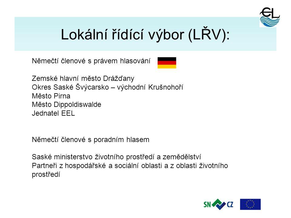 9 Lokální řídící výbor (LŘV): Němečtí členové s právem hlasování Zemské hlavní město Drážďany Okres Saské Švýcarsko – východní Krušnohoří Město Pirna