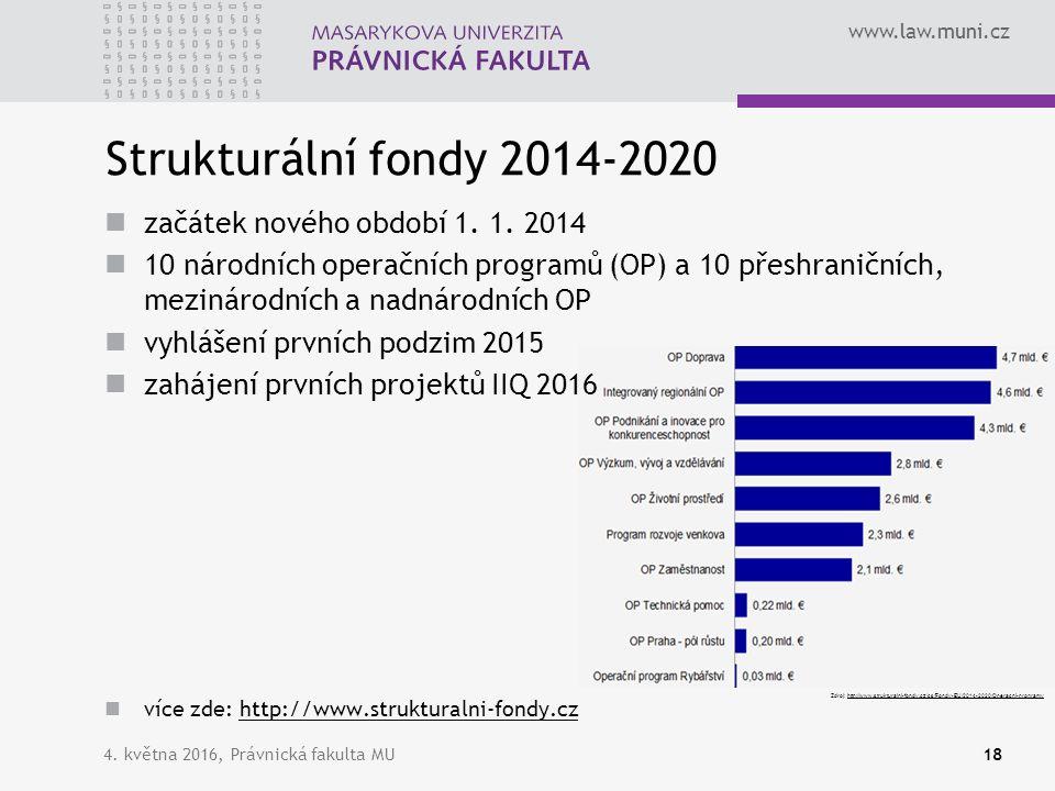 www.law.muni.cz 4. května 2016, Právnická fakulta MU18 Strukturální fondy 2014-2020 začátek nového období 1. 1. 2014 10 národních operačních programů