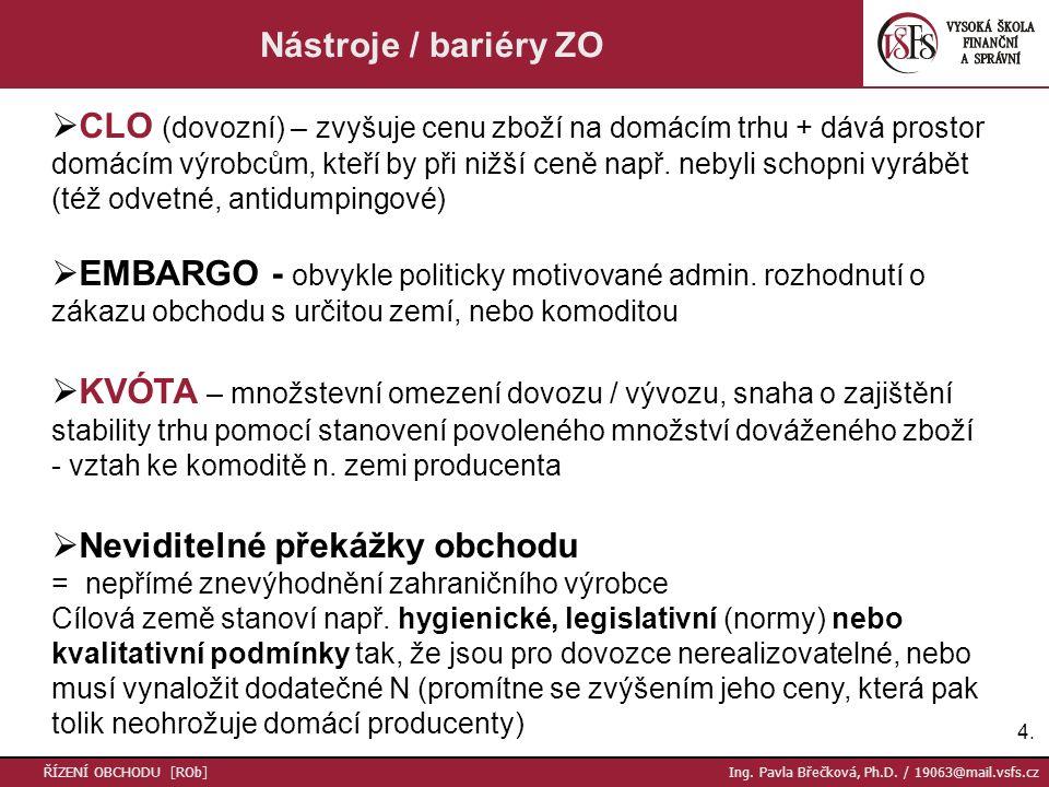 4.4. ŘÍZENÍ OBCHODU [ROb] Ing. Pavla Břečková, Ph.D.