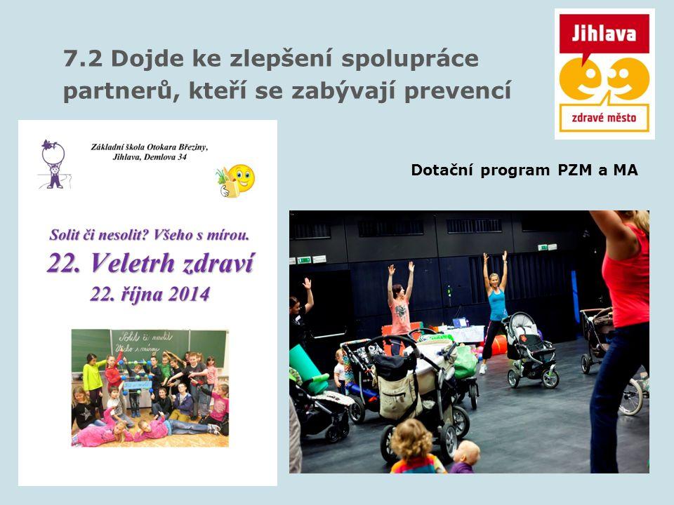 7.2 Dojde ke zlepšení spolupráce partnerů, kteří se zabývají prevencí Dotační program PZM a MA