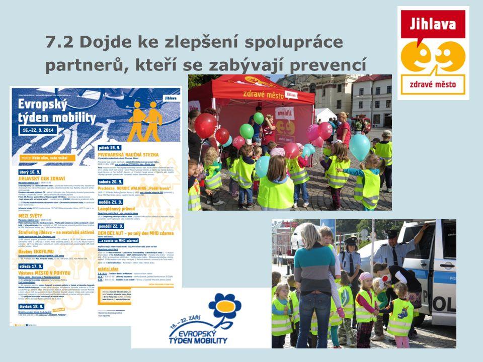 7.2 Dojde ke zlepšení spolupráce partnerů, kteří se zabývají prevencí