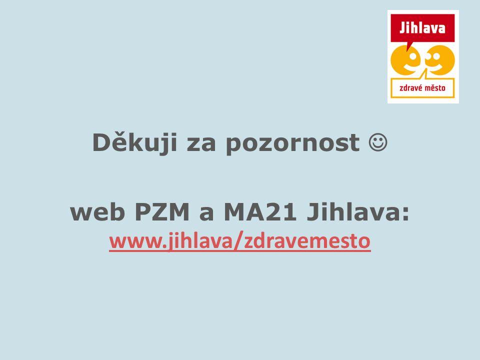 Děkuji za pozornost web PZM a MA21 Jihlava: www.jihlava/zdravemesto www.jihlava/zdravemesto