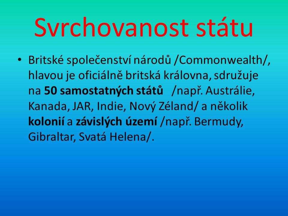 Svrchovanost státu Britské společenství národů /Commonwealth/, hlavou je oficiálně britská královna, sdružuje na 50 samostatných států /např.