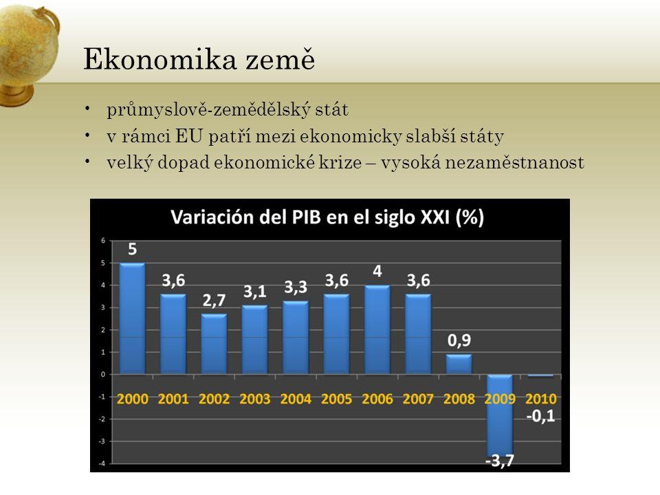 Ekonomika země průmyslově-zemědělský stát v rámci EU patří mezi ekonomicky slabší státy velký dopad ekonomické krize – vysoká nezaměstnanost