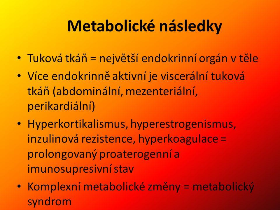 Metabolické následky Tuková tkáň = největší endokrinní orgán v těle Více endokrinně aktivní je viscerální tuková tkáň (abdominální, mezenteriální, perikardiální) Hyperkortikalismus, hyperestrogenismus, inzulinová rezistence, hyperkoagulace = prolongovaný proaterogenní a imunosupresivní stav Komplexní metabolické změny = metabolický syndrom