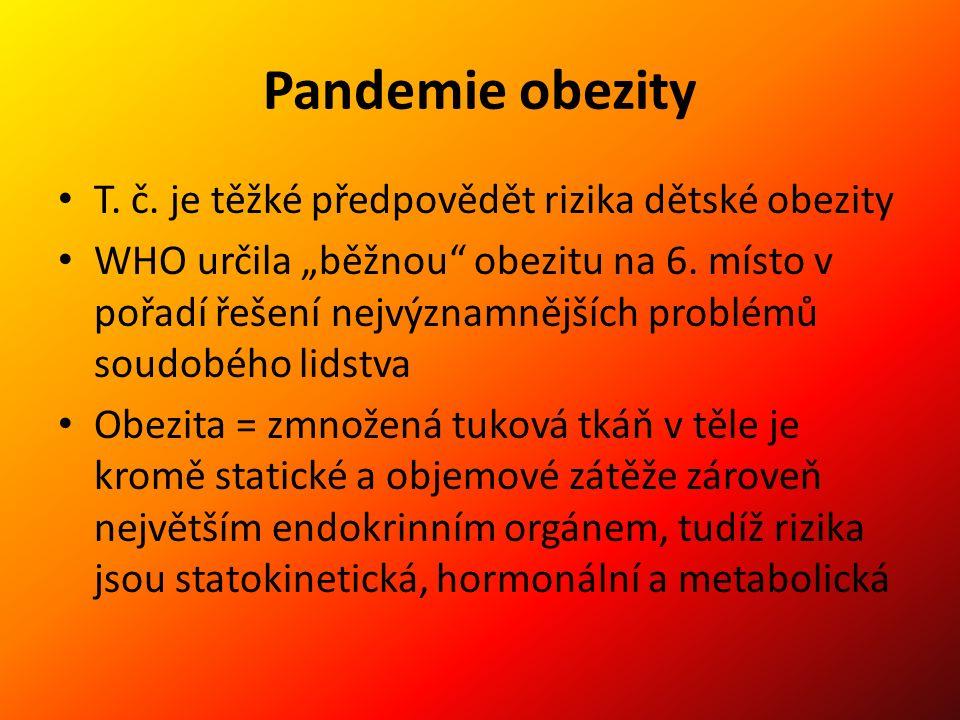 Pandemie obezity T. č.
