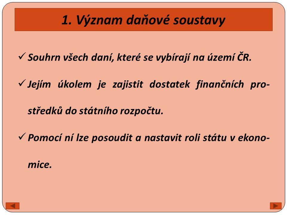 1. Význam daňové soustavy Souhrn všech daní, které se vybírají na území ČR. Jejím úkolem je zajistit dostatek finančních pro- středků do státního rozp