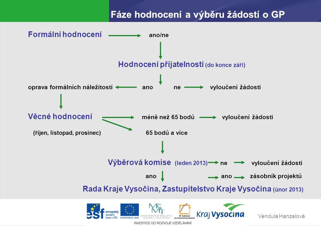Vendula Hanzalová Žadatel nesplní kritérium oprávněnosti v případě, že:  Je v úpadku dle zákona č.