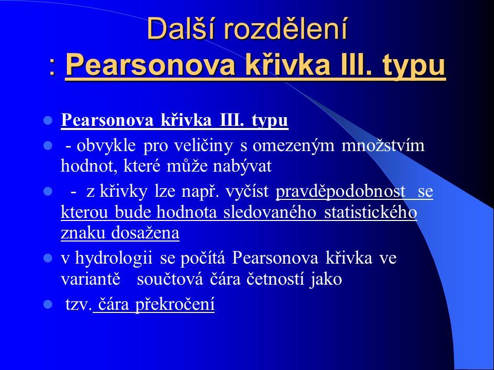 Další rozdělení : Pearsonova křivka III. typu Pearsonova křivka III.