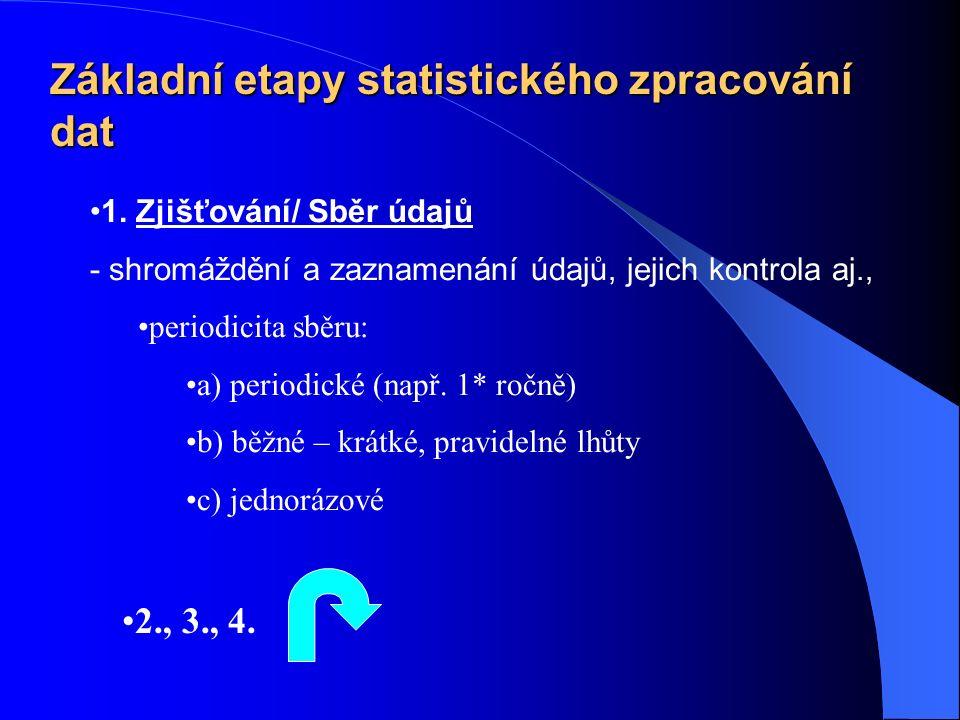 Základní etapy statistického zpracování dat 1.