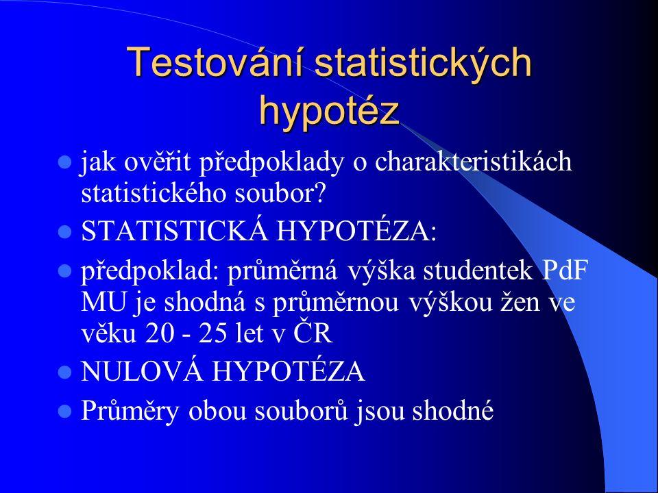 Testování statistických hypotéz jak ověřit předpoklady o charakteristikách statistického soubor.
