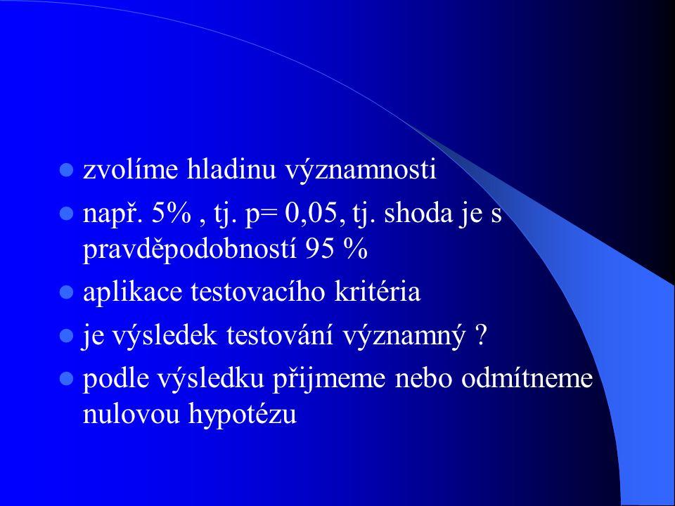 zvolíme hladinu významnosti např. 5%, tj. p= 0,05, tj.