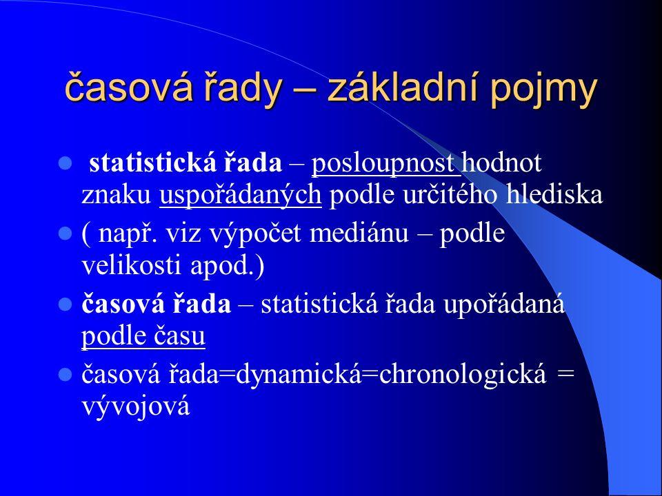 časová řady – základní pojmy statistická řada – posloupnost hodnot znaku uspořádaných podle určitého hlediska ( např.
