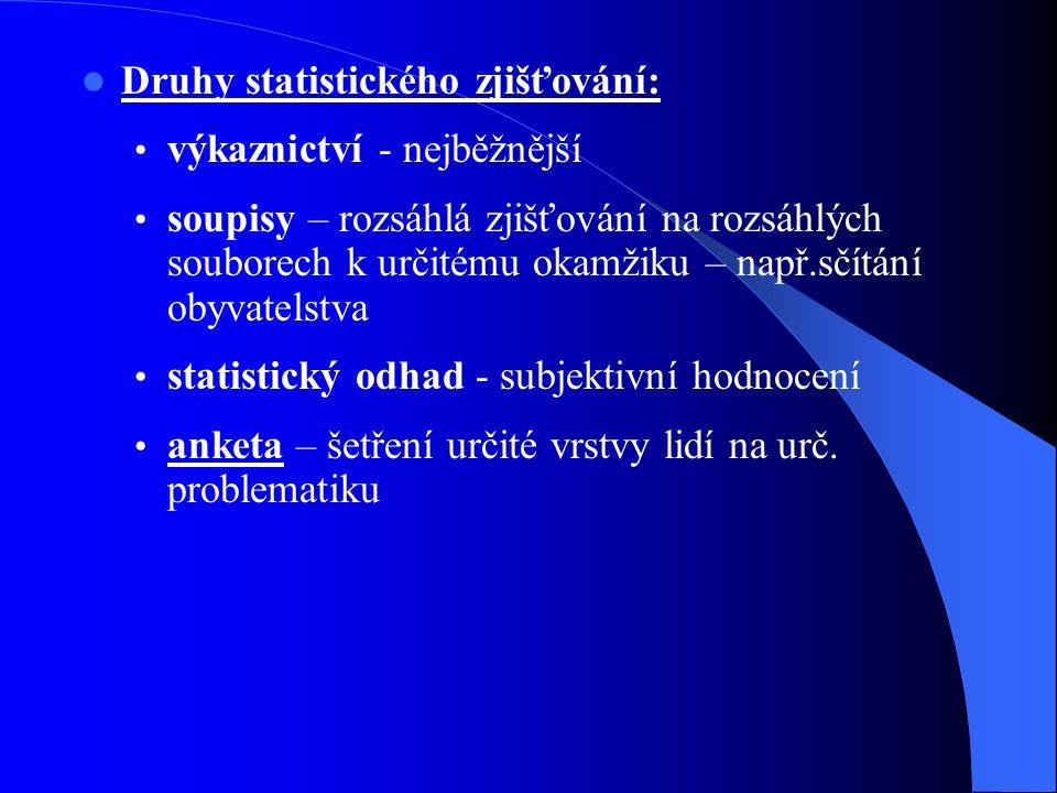 Druhy statistického zjišťování: výkaznictví - nejběžnější soupisy – rozsáhlá zjišťování na rozsáhlých souborech k určitému okamžiku – např.sčítání obyvatelstva statistický odhad - subjektivní hodnocení anketa – šetření určité vrstvy lidí na urč.