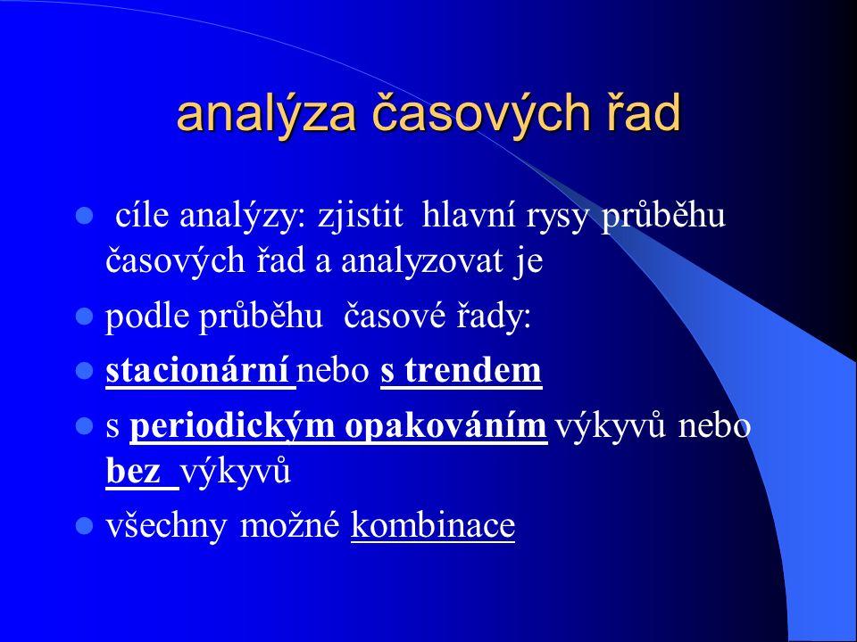analýza časových řad cíle analýzy: zjistit hlavní rysy průběhu časových řad a analyzovat je podle průběhu časové řady: stacionární nebo s trendem s periodickým opakováním výkyvů nebo bez výkyvů všechny možné kombinace