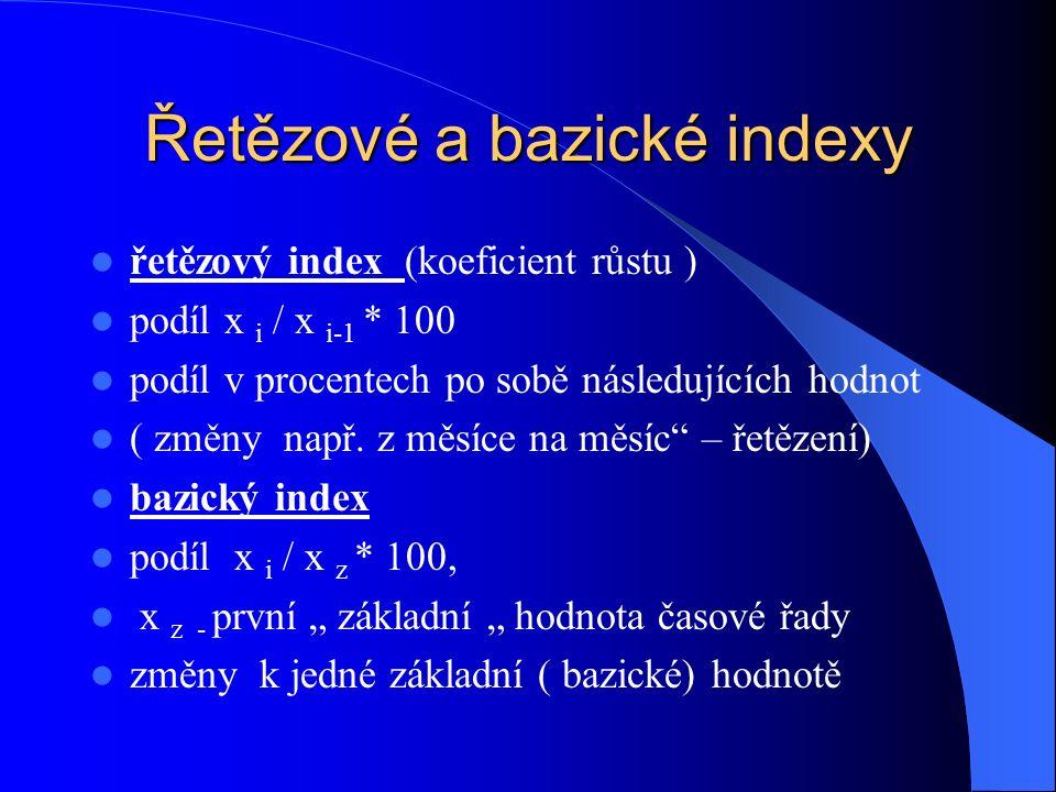 Řetězové a bazické indexy řetězový index (koeficient růstu ) podíl x i / x i-1 * 100 podíl v procentech po sobě následujících hodnot ( změny např.